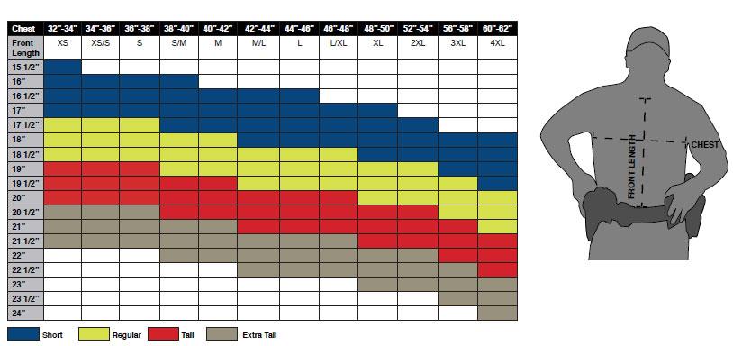 Blauer ArmorSkin Size Chart