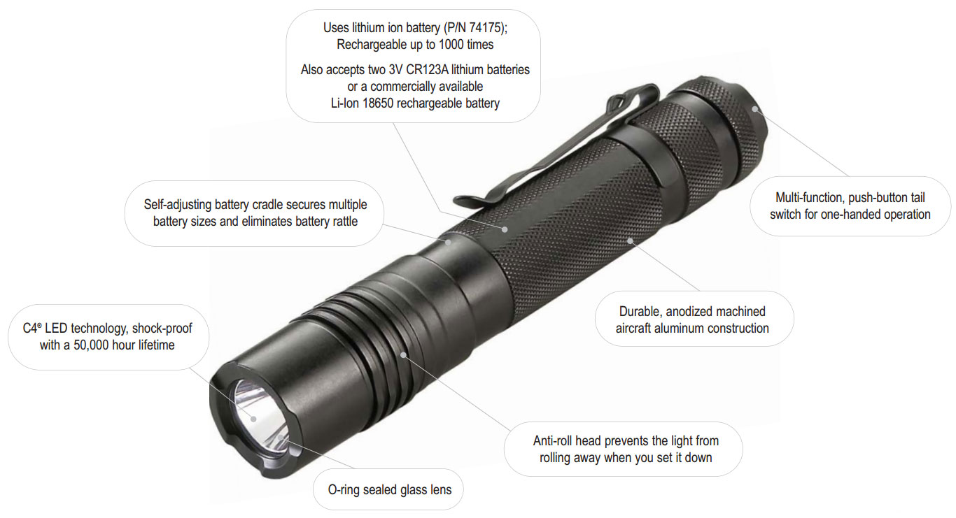Sneak peek at Streamlight's new ProTac HL USB